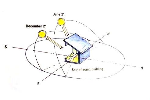 sunpath2